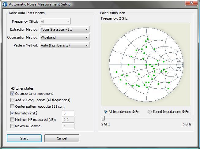 automatic noise measurement window